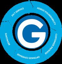 Gannon Associates Processes